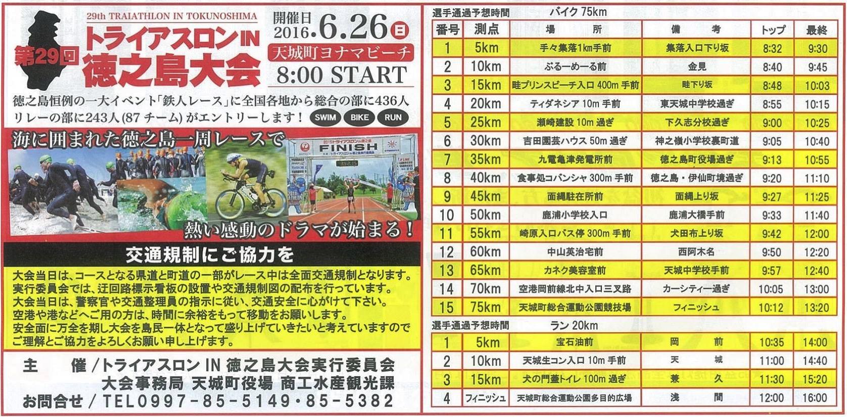 トライアスロン大会でのバイクの通過時刻表