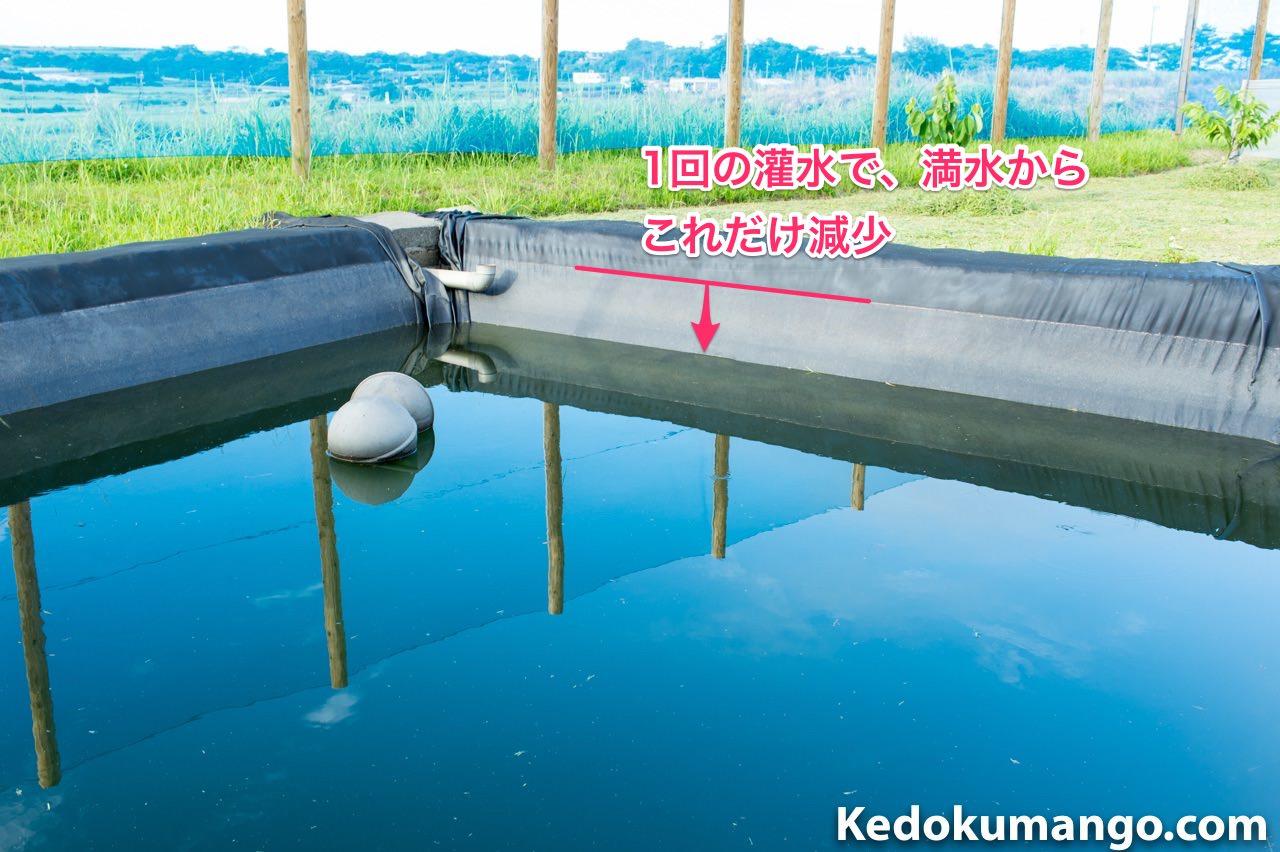 貯水池の灌水量による水の減少の説明図
