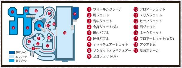 施設の説明図